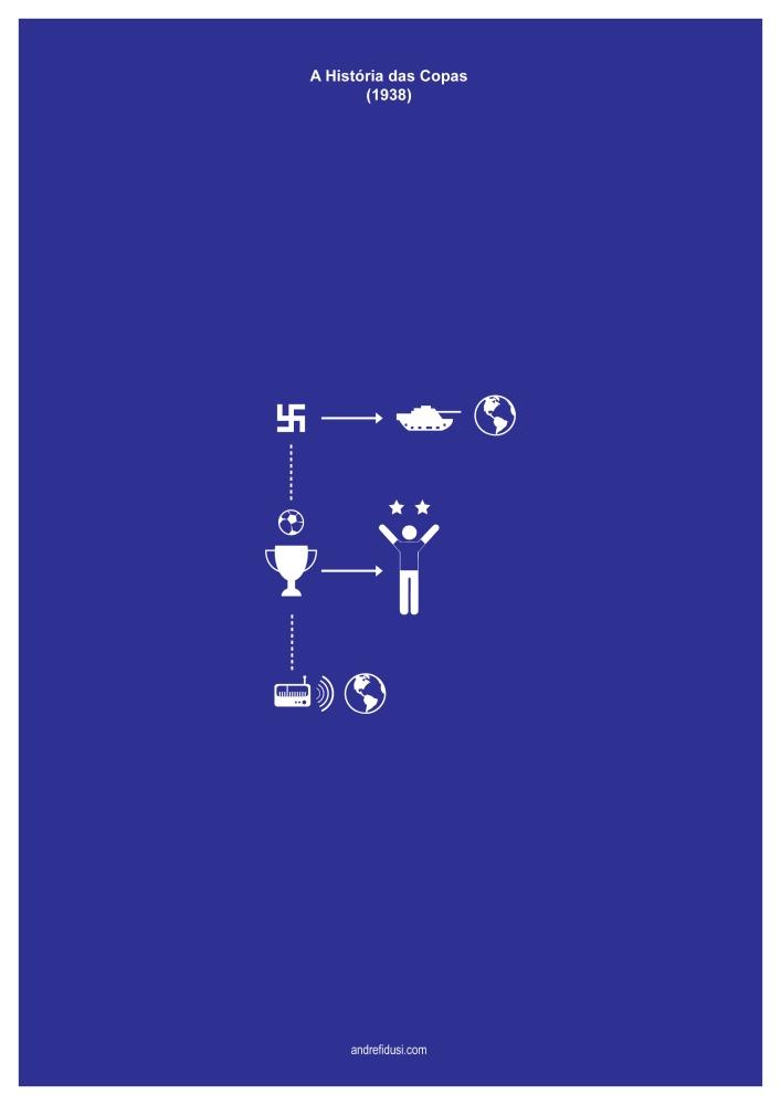 A história minimalista das Copas do Mundo (3/6)