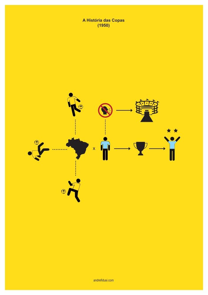 A história minimalista das Copas do Mundo (4/6)