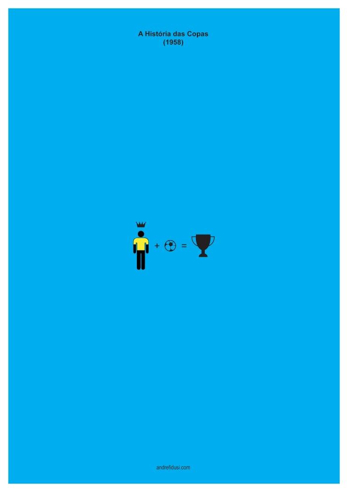 A história minimalista das Copas do Mundo (6/6)