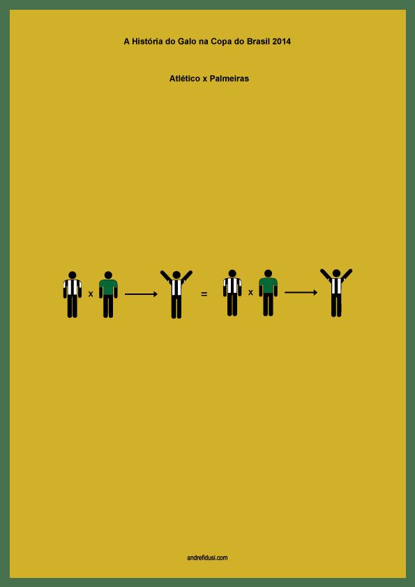 A História Minimalista do Galo na Copa do Brasil 2014 (1/4)